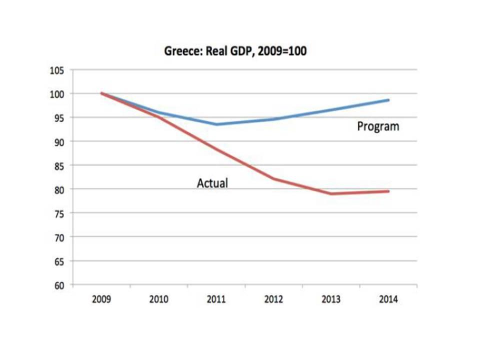 kreikka humanitäärinen kriisi