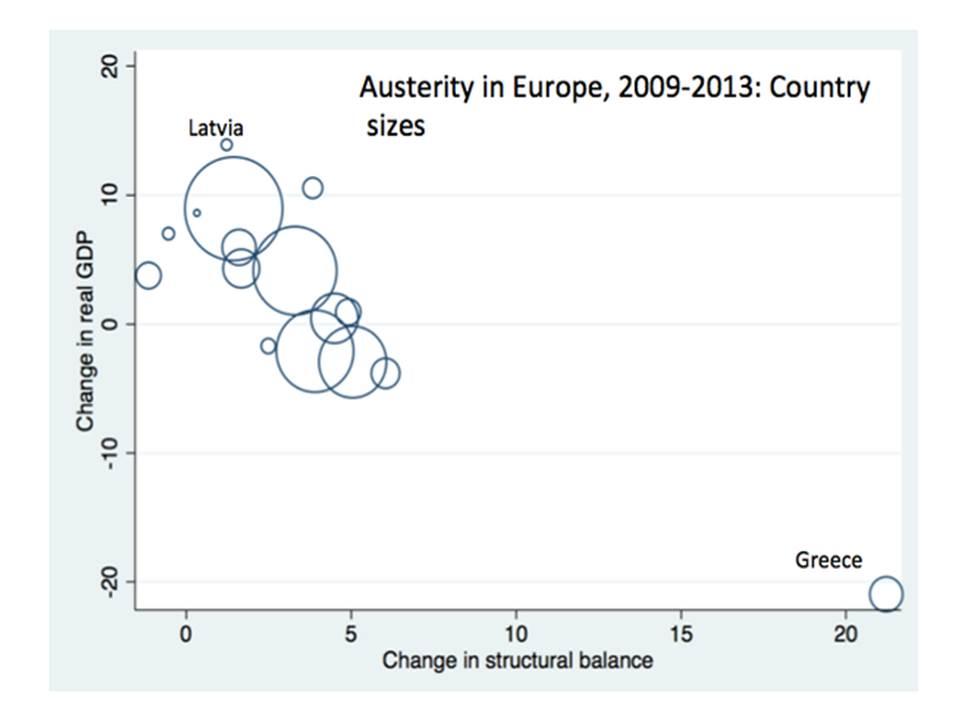 krugman-austerity